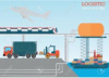 Future of TRANSPORT in Euregion Maas-Rhine